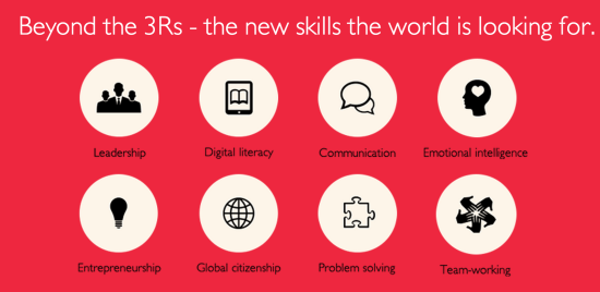 the-new-skills-the-world-is-looking-for